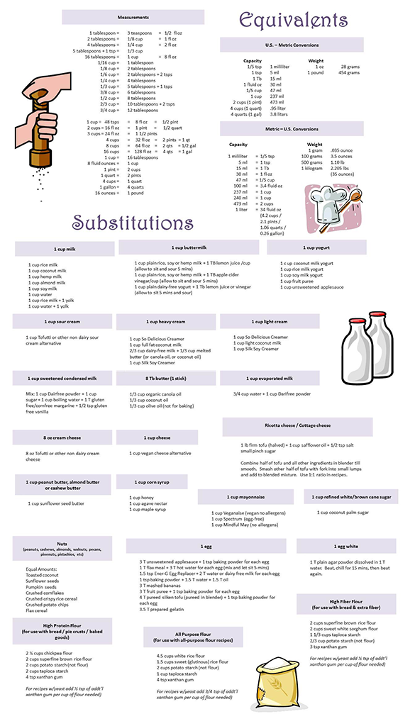food substitutions